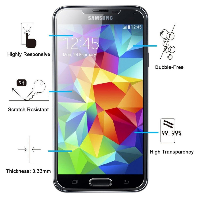 Film de Verre Trempé HD - SAMSUNG Galaxy S3/S4 Mini/S5/S6 Edge Plus/S7/S8/S9/S10+